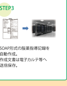STEP3 SOAP形式の服薬指導記録を自動作成。作成文書は電子カルテ等へ送信保存。